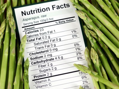 Calories and Weight Loss Nutrition Facts Sheet